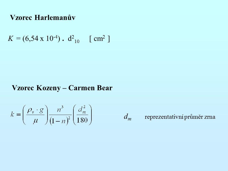 Vzorec Harlemanův K = (6,54 x 10-4) . d210 [ cm2 ] Vzorec Kozeny – Carmen Bear.